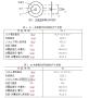 专业题库:通信技术:图6表4表5.png