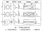 光纤基本类型.png