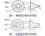 多模光纤结构.png