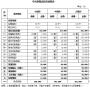 指导手册:快餐店投资预算.png